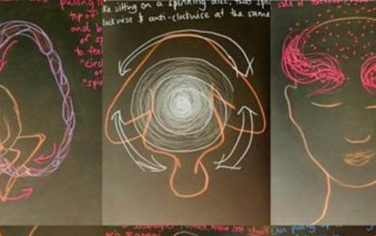 Accessing Mindfulness Through Representation
