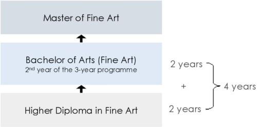 Progression chart (eng)